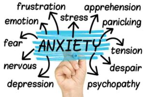 anxiety attack meaning hindi