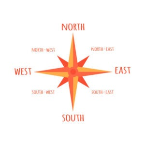 east west north south in hindi